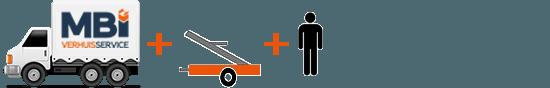 verhuistarief Verhuiswagen + 1 verhuizer + lift