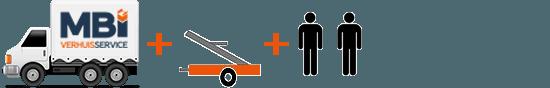 verhuistarief Verhuiswagen + 2 verhuizers + lift