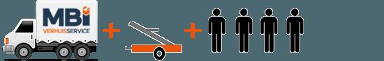 verhuistarief Verhuiswagen + 4 verhuizers + lift